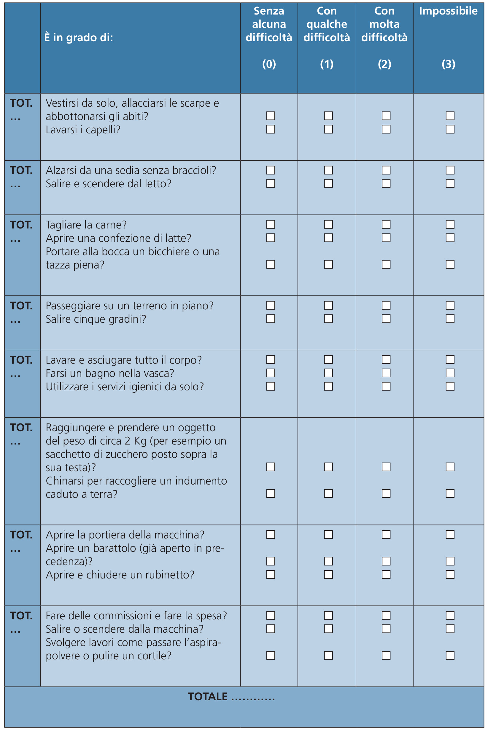 La clinimetria nell'artrite reumatoide